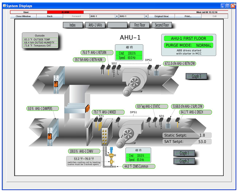 Energy Control Systems Inc.